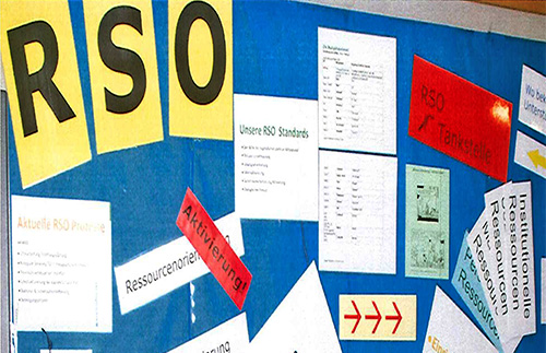 RSO – Ressourcenaktivierung, Lösungs- und Sozialraumorientierung